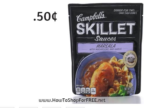 campbell skill