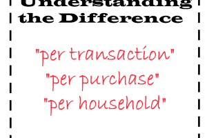 "Understanding  the ""Per"" Difference"