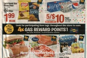 Shaw's Ad Scan ~ August 4-10