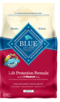 Blue Buffalo Dog Food Recall