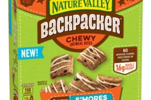 NEW Nature Valley .60/1 Coupon!!