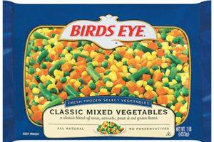 .66 Bird's Eye Veggies @ Publix (11/17-23) +Need Coupons?