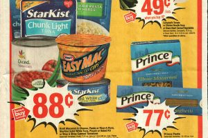 Stop & Shop Early Ad Scan 1/13 – 1/19