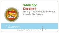 Grab Crusts for Your Easter Pies ~Print ASAP!!