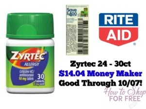 cost of rulide tablets